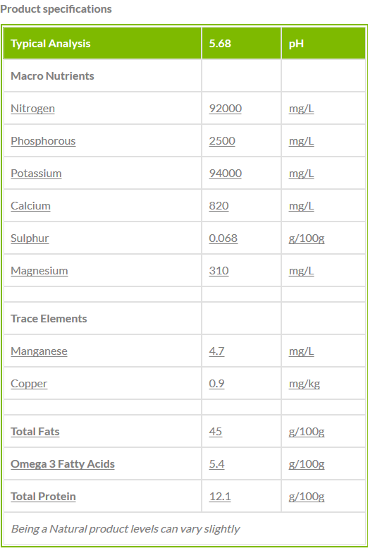 Agrifert FishIT N-fish-NT Product Specifications